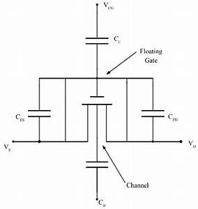Capacitance Voltage Divider Diagram Of Floating Gate Tube