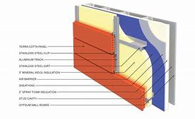 Hd wallpapers cavity wall insulation diagram love65love hd wallpapers cavity wall insulation diagram ccuart Image collections