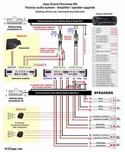 1990 Jeep Cherokee Factory Wiring Diagram