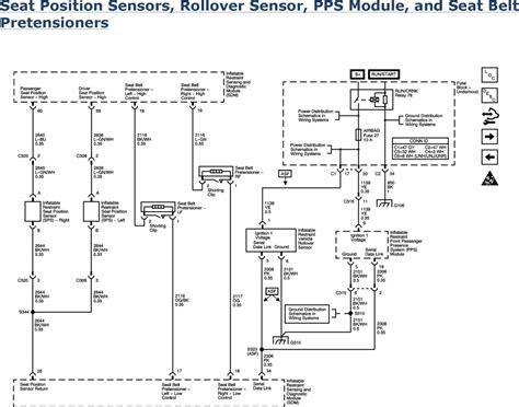 Air Bag Schematic Seat Sensor by Repair Guides Air Bag Supplemental Restraint System
