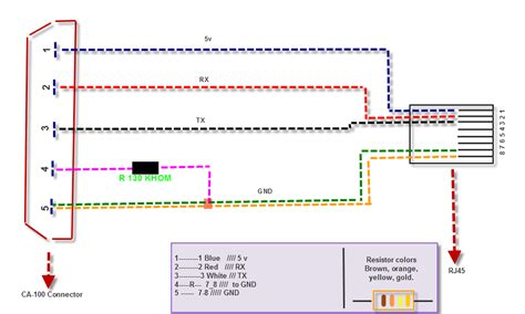Usb Wire Schematic by Ca 101 Micro Usb To Rj45 Pinout Cable And Connector
