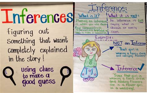 Teaching Strategy  Learning To Infer  Eveltio Ten