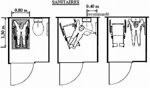 Schma Dimension Des Sanitaires Restroom Pinterest