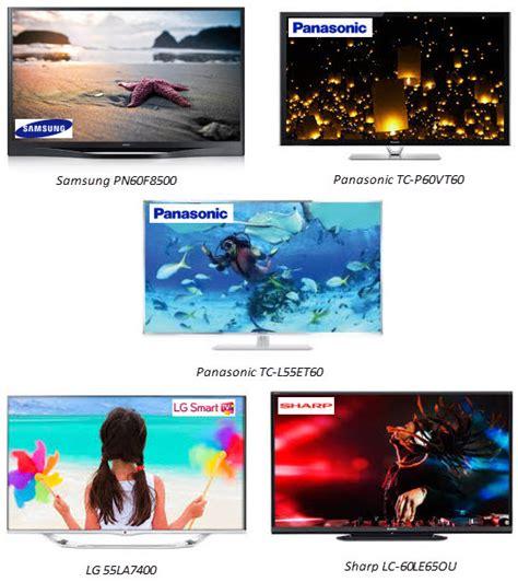 Harga Merk Tv Led Terbaik merk led tv terbaik dengan layar raksasa