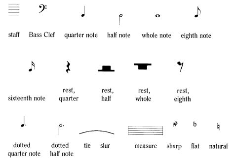 Barline denoting the end of a piece of music. MUSIC AND CULTURE: SIGNS TO LENGTHEN THE MUSICAL SIGNS