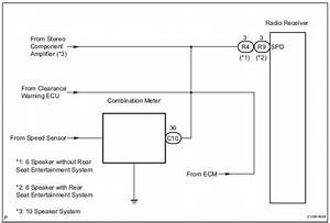Toyota Sienna Service Manual  Vehicle Speed Signal Circuit