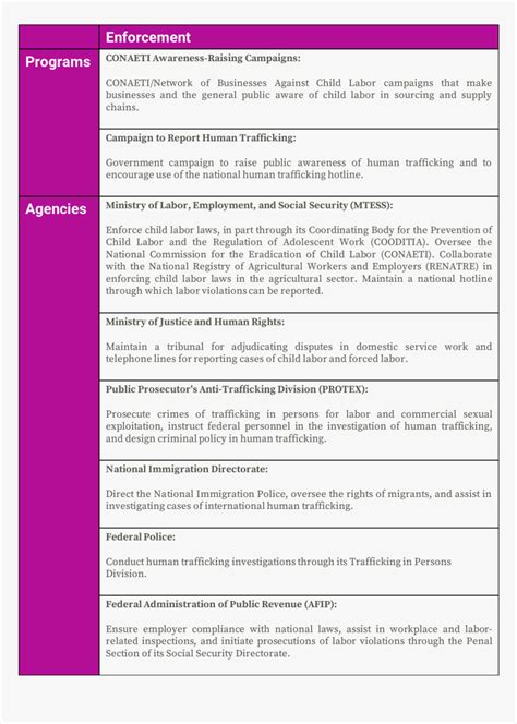 The thesis statement is the one that will dictate the direction of your paper. Brazil Position Paper Mun Sample Of Child Labour, HD Png Download - kindpng
