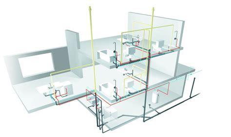 Home Plumbing Diagram   DS Plumbing Ottawa