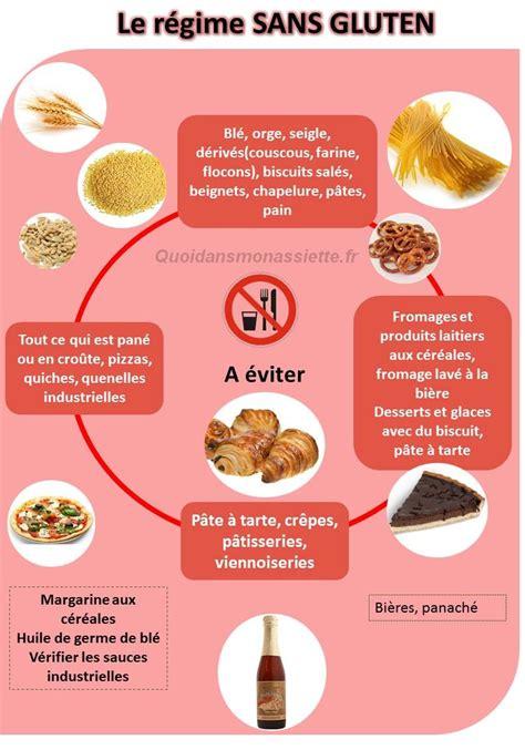 cuisine pour regime infographie comment faire un régime sans gluten quels