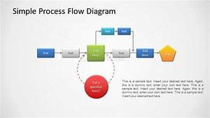 Simple Process Flow Diagram Slide