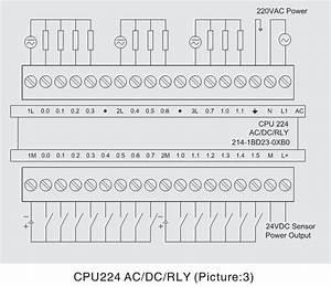 Plc Cpu224 Ac    Dc    Rel U00e9  U2013 Plc Cpu224 Ac    Dc    Rel U00e9