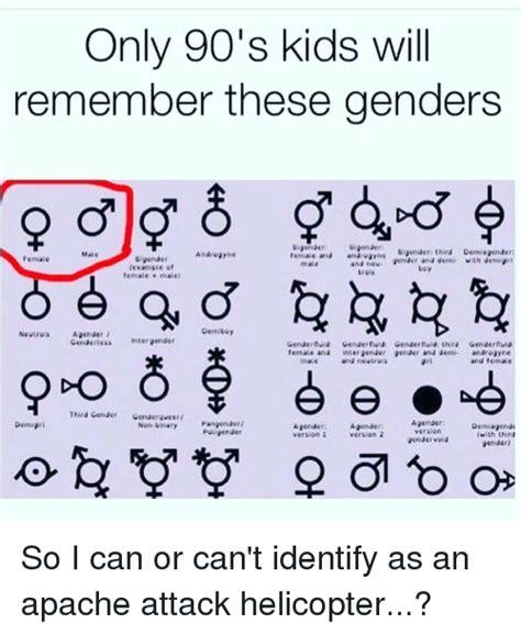 Funny Third Gender Memes Of 2017 On Me.me