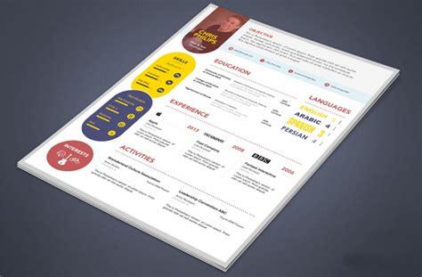resume design templates themecot