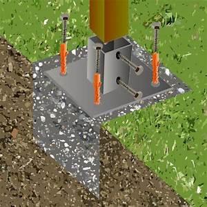 Ancrage Poteau Bois : fixer des poteaux bois au sol ~ Edinachiropracticcenter.com Idées de Décoration