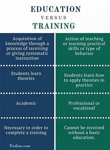 Difference Between Education and Training