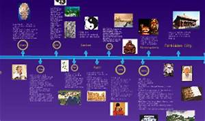 Ancient China Dynasty Timeline by Breanna Killian on Prezi