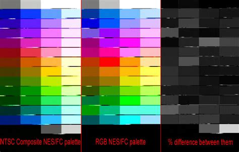 nes color palette nesdev view topic various questions about the