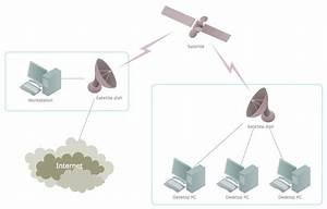 Telecommunication Network Diagrams Solution
