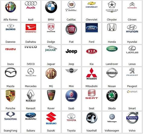 Auto Manufacturers Logos by Pin By Tracy Spoon On Car Logos Car Manufacturers Car