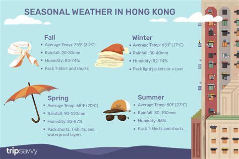 weather  climate  hong kong