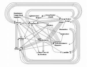 Figure 2  The Spaghetti Diagram Indicates The Flows Of