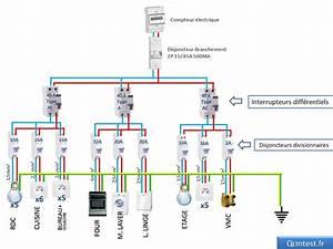 schema installation electrique maison 12 interrupteur With schema installation electrique maison