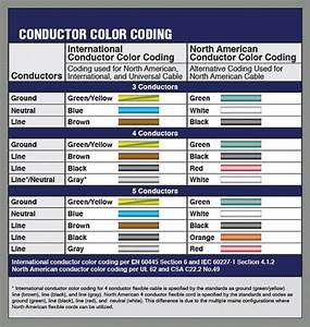 4 Conductor Cable Color Code