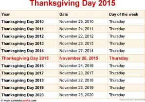thanksgiving 2015 date