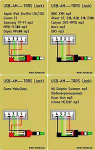 Audio Equipment  What Would A Usb Male To 3 5mm Male