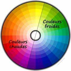 pinterest o le catalogue d39idees With couleurs froides et couleurs chaudes 4 cercle chromatique pour moi techniques pinterest