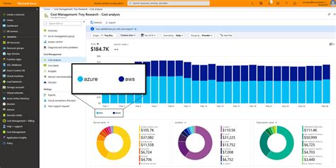 latest azure updates azure cost management
