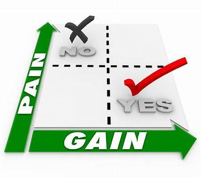 Gain Pain Vs Matrix Pijn Investment Return