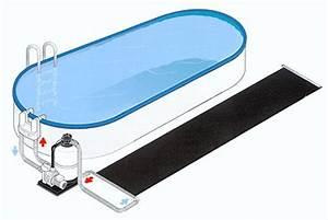 Le chauffage de la piscine for Attractive pompe a chaleur piscine ne chauffe pas 4 le chauffe eau solaire pour la piscine