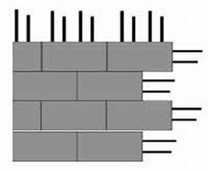 Siebdruckplatten Wasserfest Streichen : schalungssteine preise und kosten ~ Watch28wear.com Haus und Dekorationen