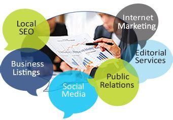 Local Marketing Services - social seo a new paradigm in digital marketing after sem
