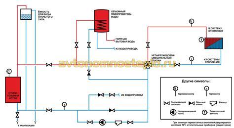 О переходе от открытых систем теплоснабжения и гвс к закрытым в трактовке 190фз