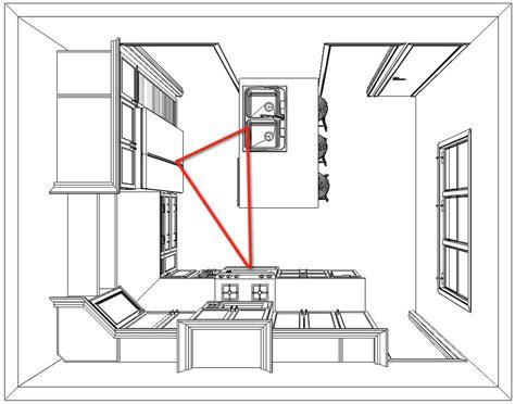 triangle kitchen sink kitchen 101 how to design a kitchen layout that works 2942