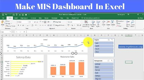 How To Create Dashboard In Excel ☑️