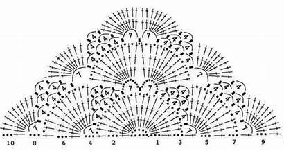Shawl Crochet Pattern Diagram Chart Stitch Triangular