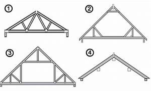 roofing joists uncut tiny house v3 25 roof trusses With cost of trusses