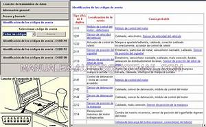 Manual De Peugeot 206 Fallas Y Diagnosticos