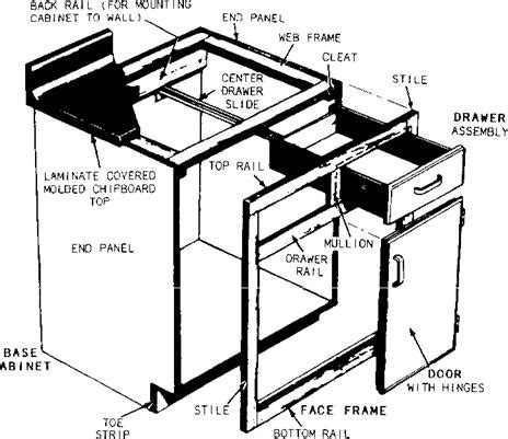 kitchen cabinet construction methods kitchen cabinets construction woodoperating machinery 5200