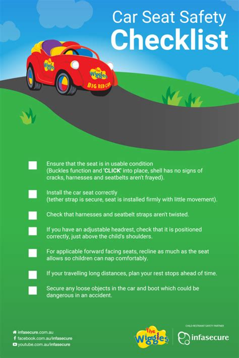trips check this safety checklist infasecure