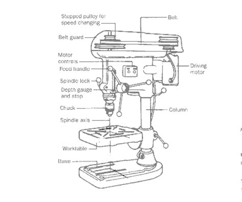 Bench Type Drilling Machine by Industrial Arts Resources