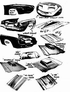 Camaro Body Parts Diagram  Camaro  Free Engine Image For User Manual Download