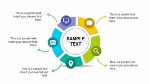 5 Steps Core Circular Diagram Ppt