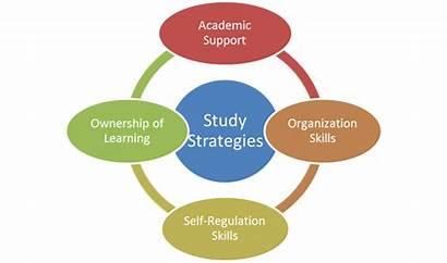 Strategies Study Mindset Exam Summit Positive Teen