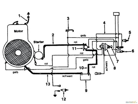 Huskee Mower Electrical Diagram by Mtd Lawn Mower Electrical Diagram Wiring Forums