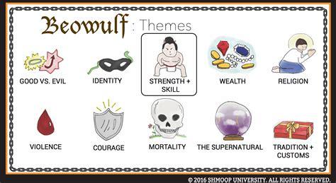beowulf theme  strength  skill