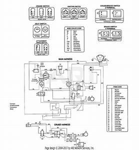 Troy Bilt 13105 16hp Hydrostatic Ltx Tractor  S  N